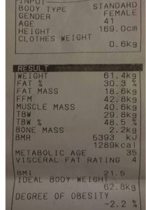 Vægt før kuren Monica